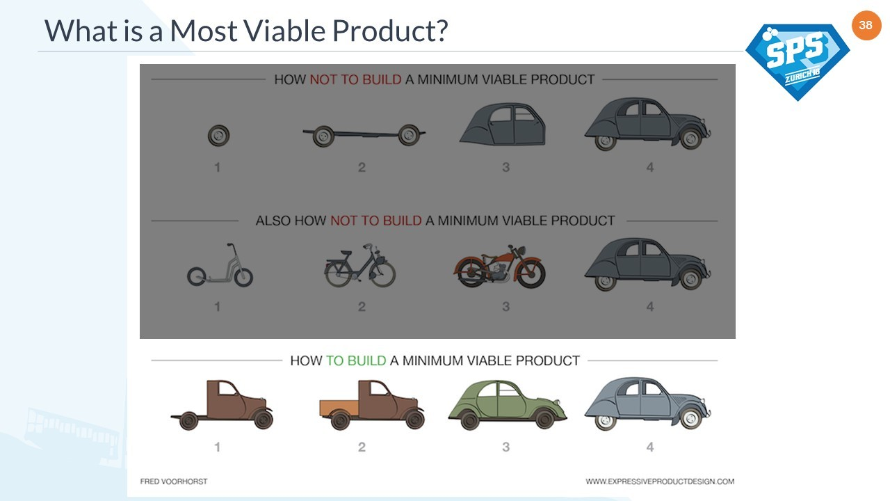 Viable Product
